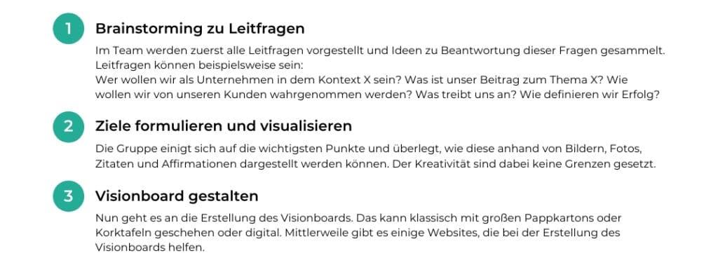Drei Schritte zum Erstellen von Visionboards: 1. Brainstorming zu Leitfragen, 2. Ziele formulieren und visualisieren und 3. Visionboard gestalten